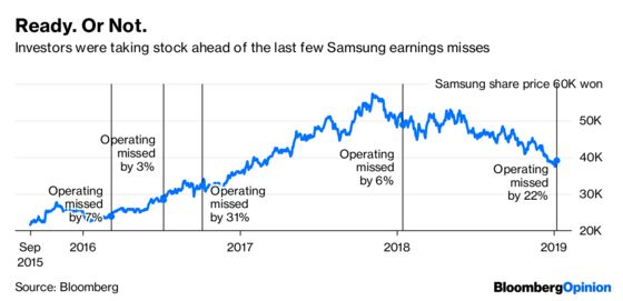 Tech's Brave Investors Should Be Looking at Samsung