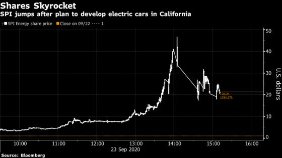 SPI Energy Soars More Than 1,200% on Electric Vehicle Plans