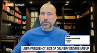 relates to Uber CEO Khosrowshahi on Second-Quarter, Hiring, Delta Variant
