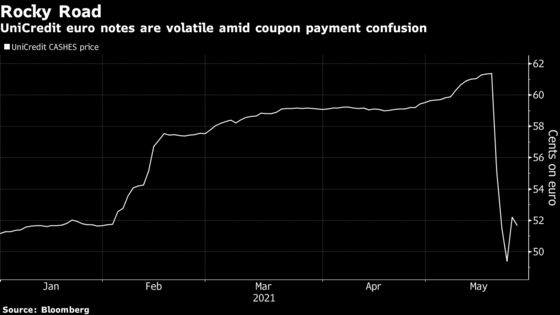 UniCredit Bond Coupon Chaos Dents Orcel's High-Energy Start