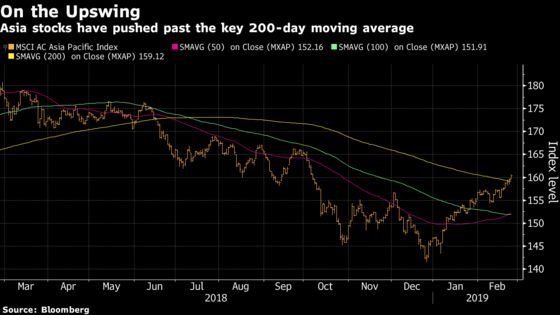 China Euphoria Is Spreading, Though With a Caveat: Taking Stock