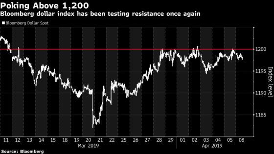 This Strategist Still Sees Redemption for Dollar's Doomsayers