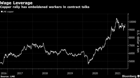 Copper Strike Risks Are All But Over in World's Biggest Producer
