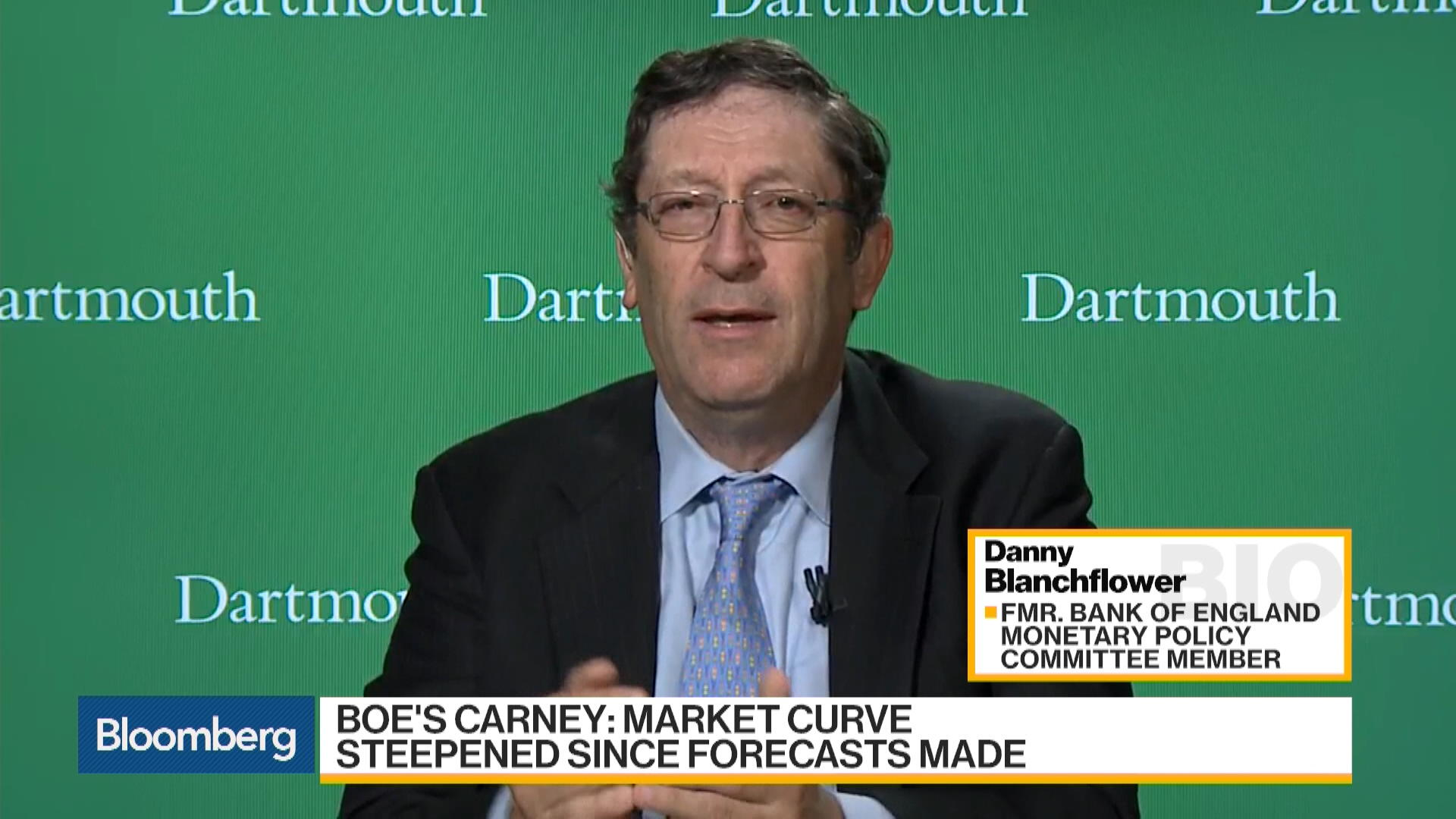 Ex MPC Member Blanchflower Calls Forecast an Illusion – Bloomberg