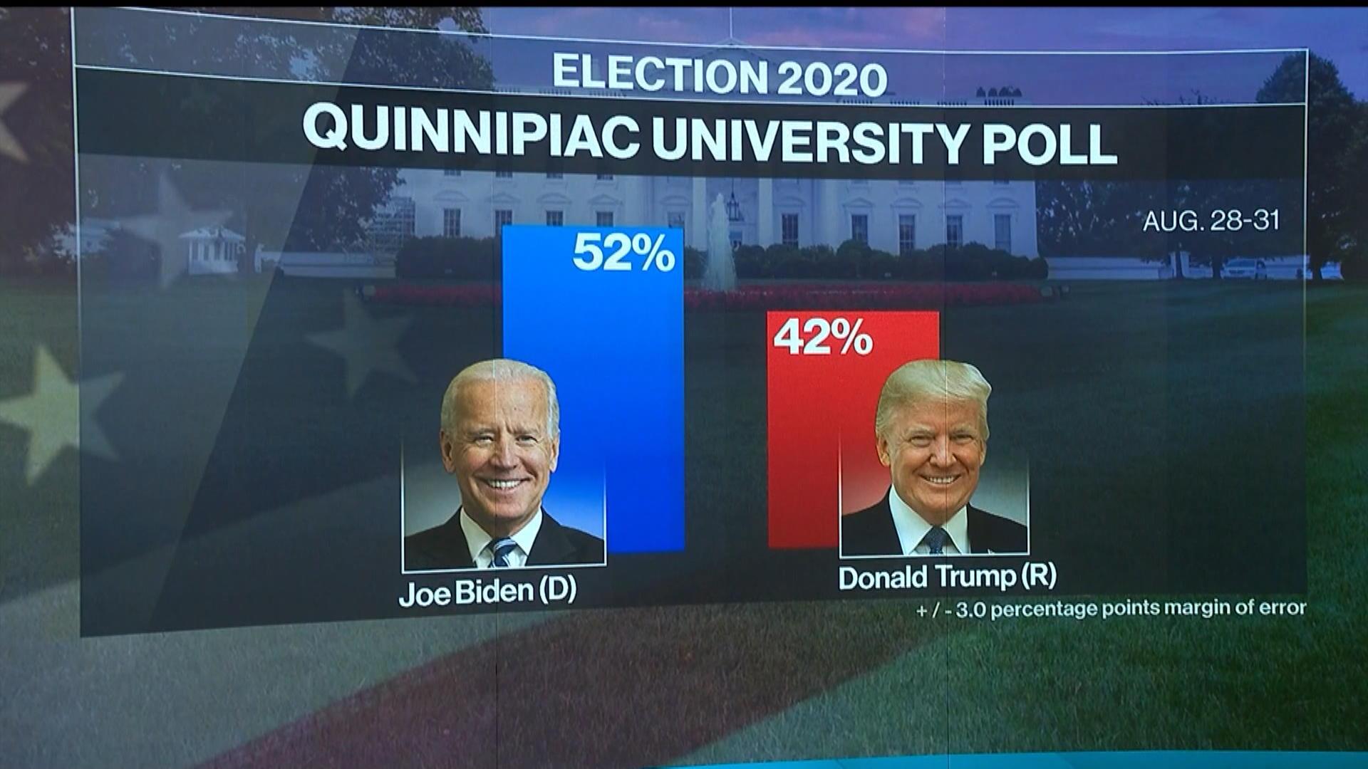 Trump vs. Biden: Making Sense of 2020 Election Polls - Bloomberg