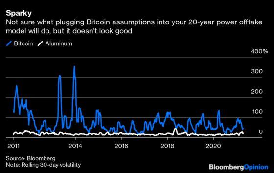 Cathie Wood's ARK Has Bitcoin and Solar Backwards