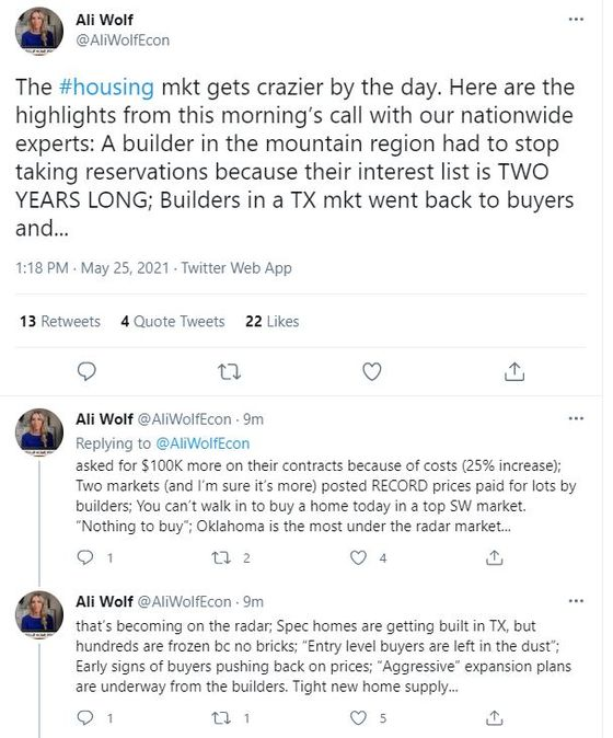 There AreSome Wild Observations on Housing Market Twitter Today