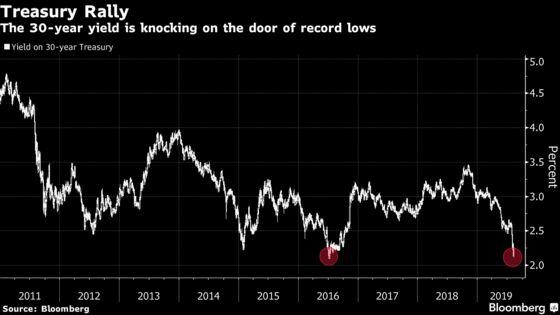 U.S. Long-Bond Yield Nears All-Time Low as Global Anxiety Grows
