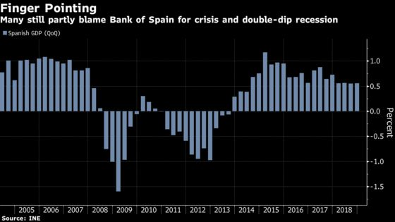 The Modernizer Trying to Rebuild the Bank of Spain's Reputation