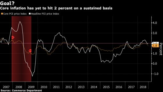 Inflation 'Overshoot' Concerns Fade Into the Sunset as Powell Projects Rate Hikes