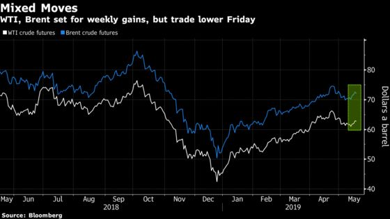 Crude Scales Back Weekly Advance as China Downplays Trade Talks