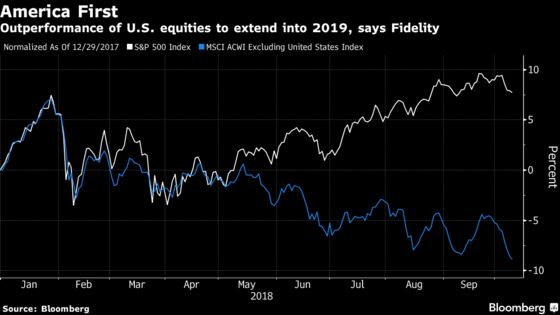 Giant Funds Bet on `America First' to Win Again in 2019 Markets