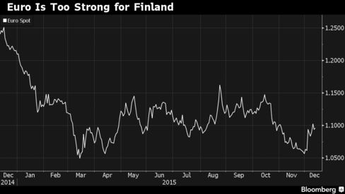 Finnish workers have so far failed to adapt to their currency regime