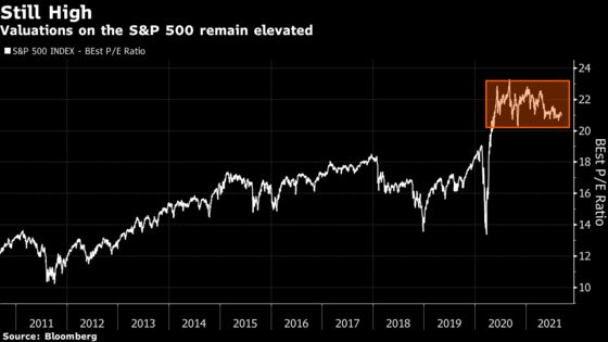 More Strategists Say a Storm Is Brewing in the U.S. Stock Market