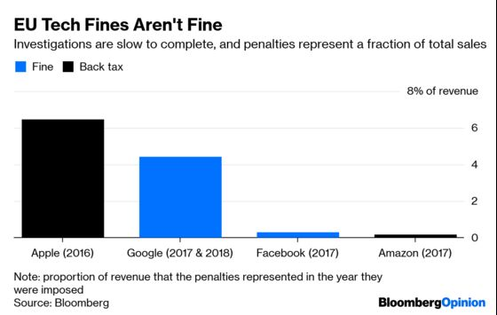 How Tech Regulators Can Move Fast and Fix Things