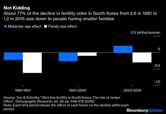 China's Three-Child Policy Won't Reverse Population Decline
