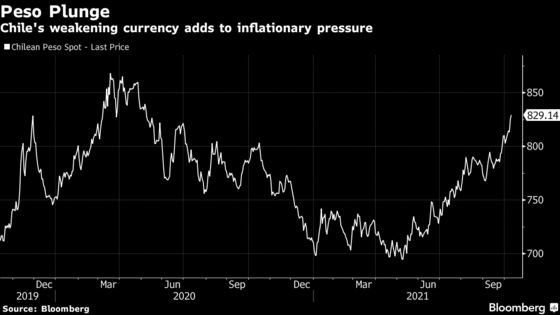 Chile Preps Faster Rate Hike as Inflation Soars: Decision Guide