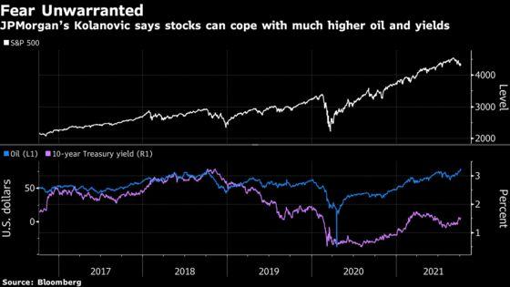 JPMorgan's Kolanovic Says Stocks Can Handle $130 Oil, 2.5% Yield