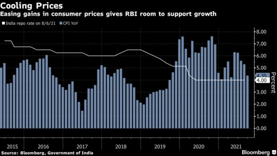 Easing Inflation Makes Room for India Rates to Remain Lower