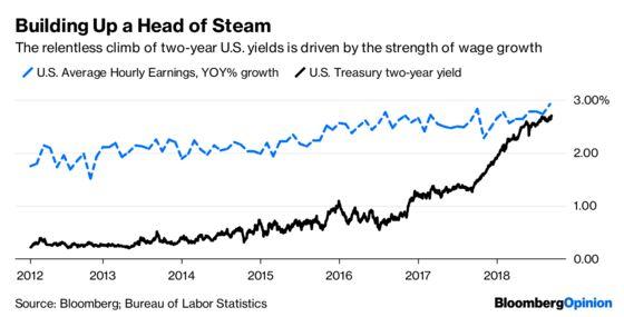 Emerging Markets Hear the Mighty Dollar Roar