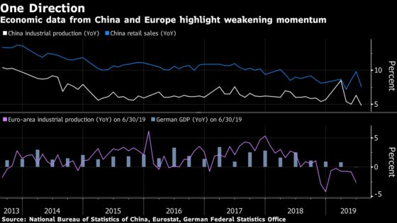Recession Warnings Pile Up for the Battered Global Economy