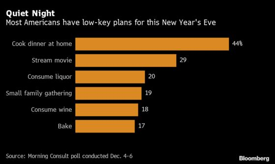 New Year's Eve Will Be Dud for Dining, Capping Hellish 2020