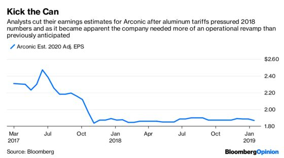 The $15 Billion Arconic Buyout That Wasn't