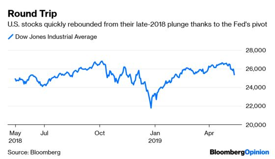 Markets Will Dictate Timing of U.S.-China Trade Truce