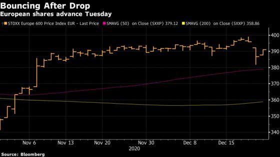 European Stocks Rise on U.S. Stimulus as Brexit Talks Rumble On