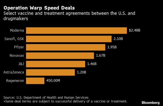 Trump Administration Dips Into Protective Gear, CDC Funds to Fund Vaccine Push