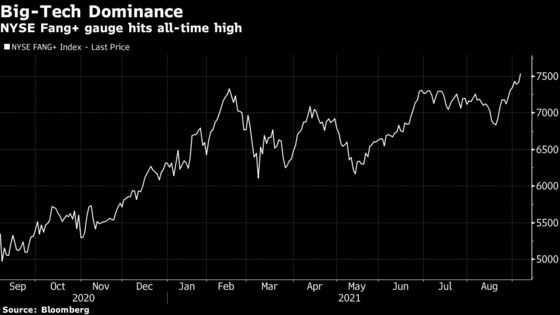 Big Tech Helps Skirt Equity Routs as Investors Pivot to Defense