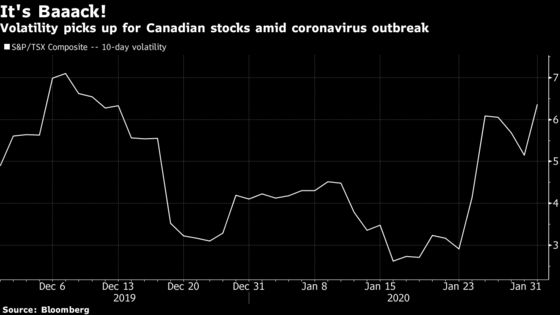 What China's Unexpected Viral Contagion Could Mean for Canada
