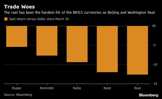 China Stimulus, U.S.-EU Agreement Lure EM Bulls Back: EM Review