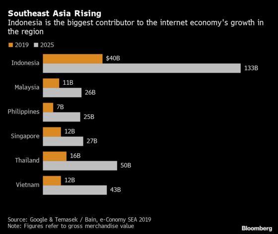 Indonesia Working on 5G Airwave Sale Leaves Door Open for Huawei