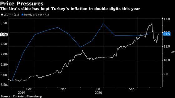 Policy Minefield Ahead for Turkey as It Unwinds Albayrak's Legacy