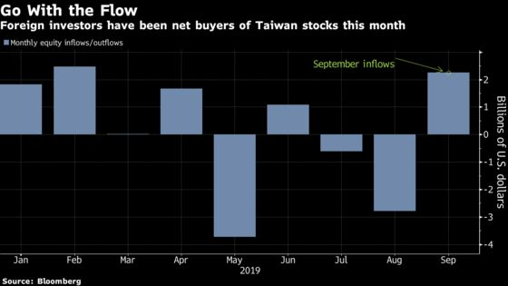 Large Inflows Into Taiwan Send Stocks Near Last Year's High