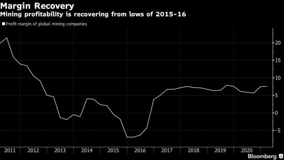 Chile Lawmakers Want a Bigger Share of the CopperWindfall