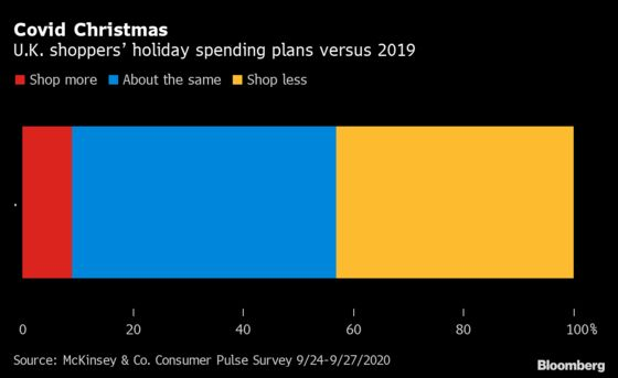 Streaming Santa: Europe'sRetailers Go Online to Rescue Holidays