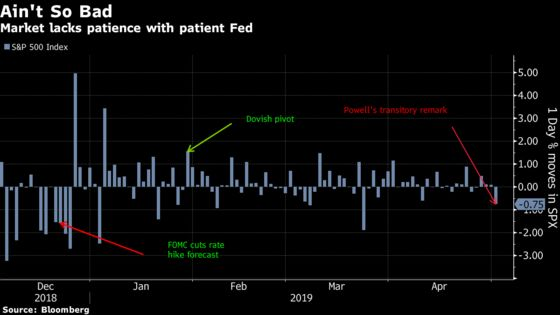Powell's Gut Punch to Equities May Be a Belly Rub: Taking Stock