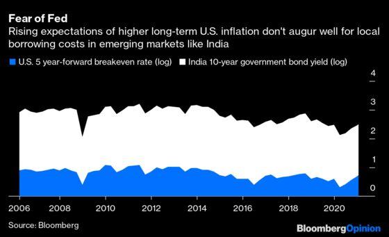 India Must Spend, But Can'tIgnoreTaper Tantrum