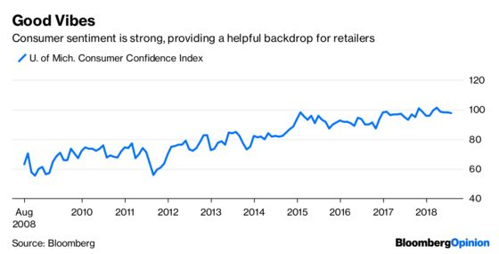 Target Answers Walmart With a Big Win of Its Own