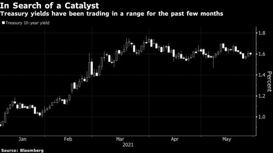 Bond Traders Look to Jobs for Taper Clues While Cash Glut Grows