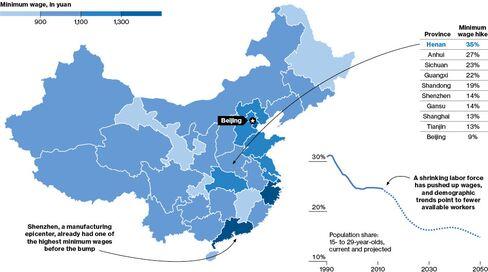 China Boosts the Minimum Wage