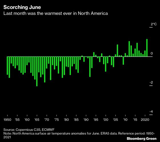North America Hit Record Temperatures for Hottest June Ever