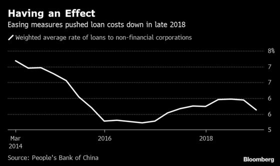 China's Rediscovered Risk Appetite Helps the Central Bank, Too
