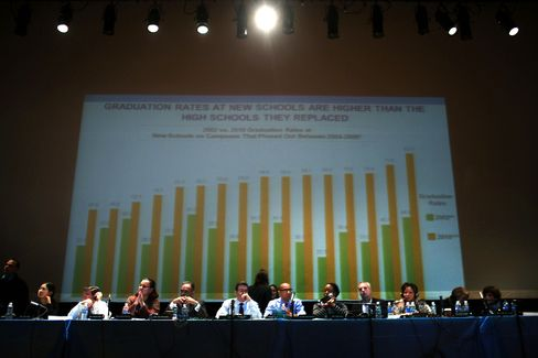 Bloomberg Proposes $70.1 Billion NYC Budget With No New Taxes