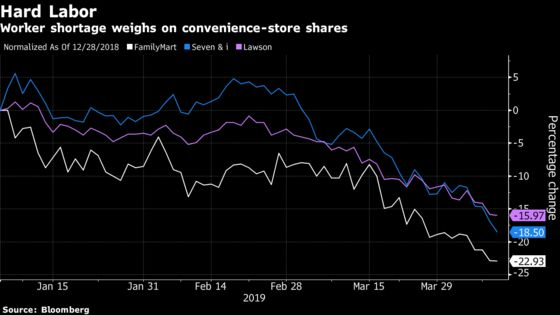 Japan's Famed Convenience Stores May Cut Store Hours Due to Labor Shortage
