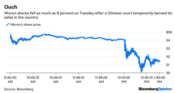 Chipmakers Are Caught in U.S.-China Crossfire