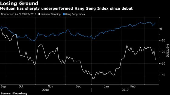 Worst May Be to Come for Meituan Shares as IPO Lock-Up to Expire