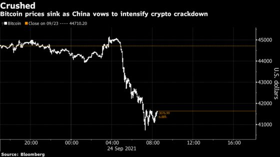 Bitcoin, Ether Tumble as China Intensifies Crackdown on Crypto